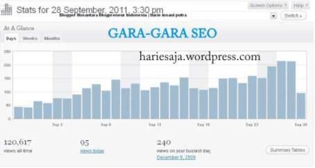 bloggernusantarablogpreneurindonesia